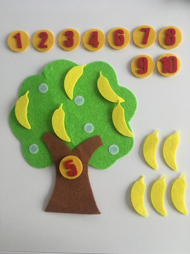 Banane Montessori